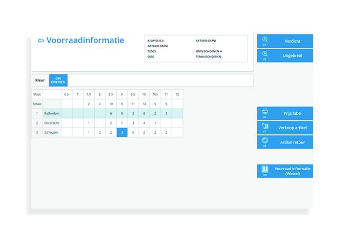 ACA Fashion Software - Kassasysteem Openstore 1