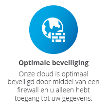 Optimale beveiliging